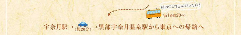 連泊にして正解だったね!(約1時間20分)宇奈月駅→富山駅を経て東京への帰路へ