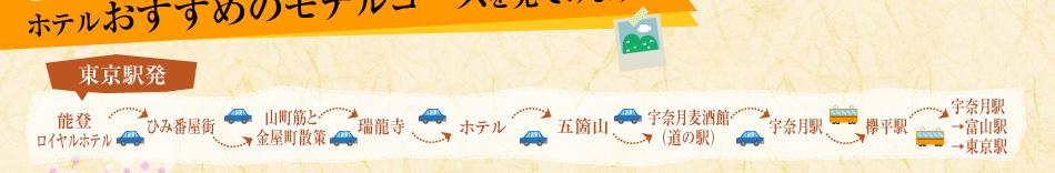 富山ってどんなトコ?ホテルおすすめのモデルコースを見てみよう!